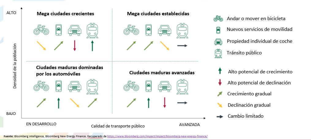 ciudad-economia-circular