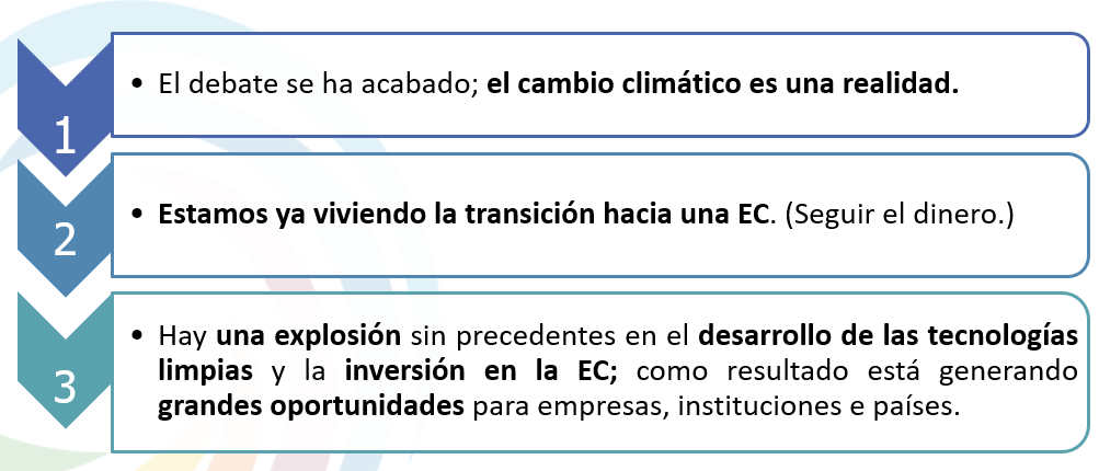conclusiones-economia-circular