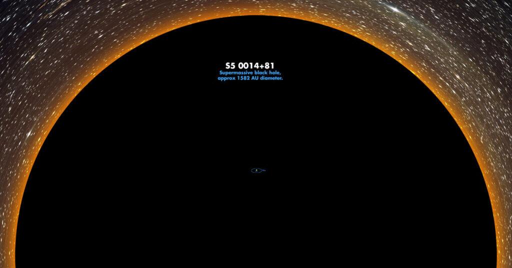 Comparación del tamaño del agujero negro más grande y el sistema solar